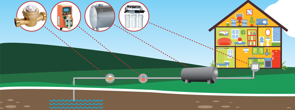 impianto depurazione pozzi